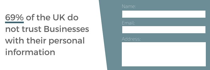 Confidential-data1