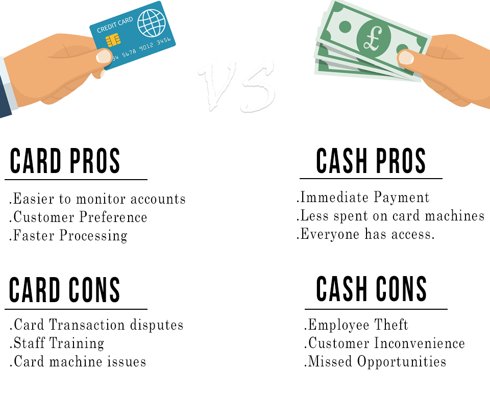 card versus cash policy small businesses