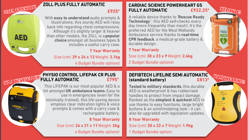 Defibrillator Buyers Guide