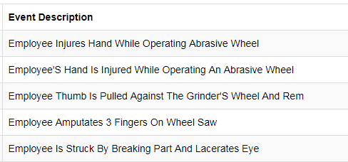 abrasive wheel injuries