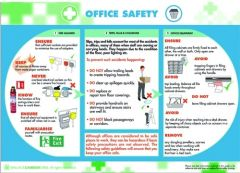 Health and Safety Office Safety Poster (420 x 590mm)