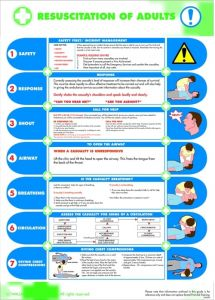 Resuscitation of Adults Poster (420 x 590mm)
