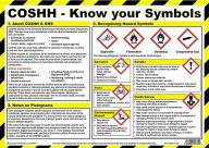 COSHH Know Your Symbols Laminated Poster A3 Size