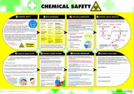 Chemical Safety Poster (420 x 590mm)