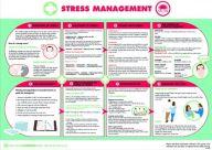 Stress Management Poster (420 x 590mm)