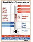 Food Safety Temperatures Laminated Sign - A4 Size